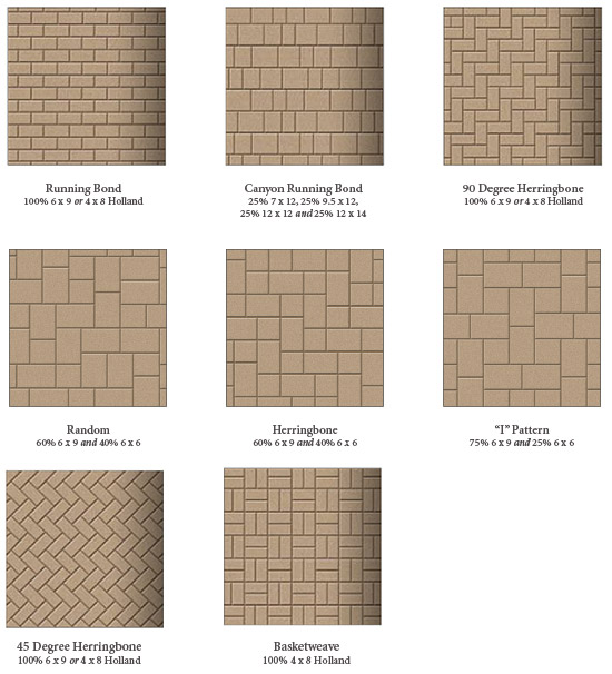 Garden State Pavers Pattern Options Clayton Companies Delectable Running Bond Pattern
